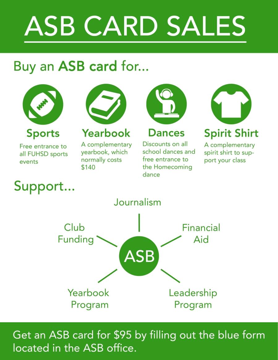AsbCard